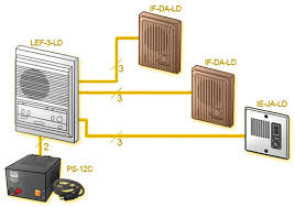 aiphone lef ld long distance u0026 elevator system business phones