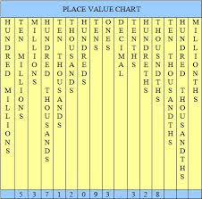 printable math games on place value place value chart games are great for teaching about numbers