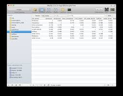 Convert Spreadsheet To Database Using R With Mysql Databases Jason A French