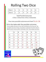 38 best maths statistics images on pinterest activities