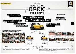 Most Googled Question Ever Smart Fortwo Cabrio