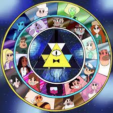 universe falls zodiac part 2 by minijen on deviantart