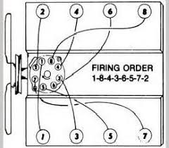buick v8 firing order plug wire placement