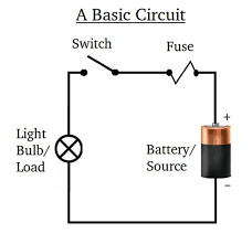 basic electronics learn how a vehicle u0027s electrical system works