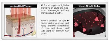 low level light therapy hair igrow hair growth system washington dc maryland virginia