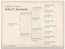 free family tree template powerpoint 28 images best photos of
