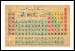 periodic table framed art framed periodic table of elements periodic diagrams science
