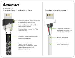 iphone 5 usb cable wiring diagram iphone wiring diagrams collection