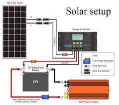 solar panel installation diagram with template pictures wiring