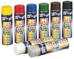 Designer Esstisch Kaleidoskop Effekte Spraylack Klar Glänzend Lacke Online Bestellen Poco
