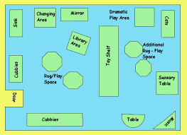 preschool floor plan template daycare classroom ideas toddler classroom layout preschool