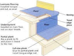 awesome laminate flooring installation on stairs installing