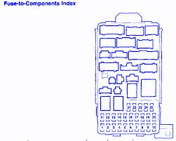 honda crv 2006 fuse box honda wiring diagrams for diy car repairs