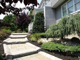 Average Cost Of Backyard Landscaping 2017 House Lifting Costs Cost Of Raising A House