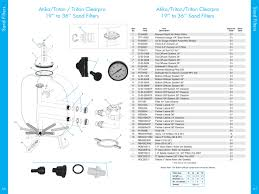 2016 plastica spares price list