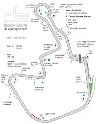 Road Atlanta Track Map by Racers U0027x U0027 Brainerd International Raceway June 13 U0026 14 2015