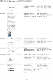 sanofi si鑒e social microsoft word 20 doc pdf