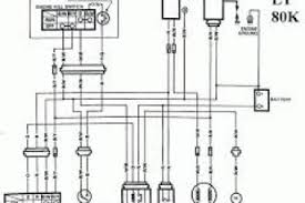 ltr 450 wire diagram 2008 suzuki ltr 450 service manual wiring