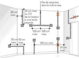 hauteur prise de courant cuisine les règles de pose des câbles encastrés leroy merlin