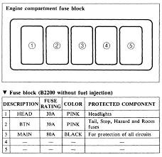 repair guides circuit protection fuses autozone com