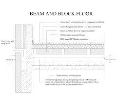 Concrete Block Homes Floor Plans Image Result For Timber Flooring Uk Dims Construction Details