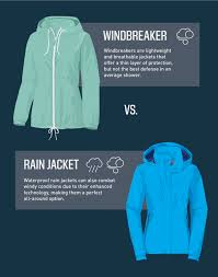 raincoat for bike riders let it rain the best raincoat for your activity pro tips by