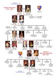 hanover family tree the national archives