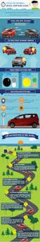 jual lexus suv infografik panduan membeli mobil pertama cintamobil com