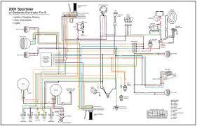 wiring diagram 2001 harley davidson sportster yhgfdmuor net