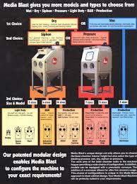 Used Blast Cabinet Used Blast Equipment Wheelabrator And Pangborn Machines