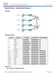 9 1 4 6 packet tracer subnetting scenario 1 instructions ip