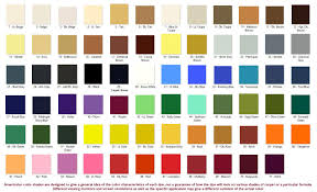 automotive carpet dye americolor dyes