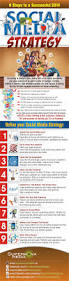 social media plan 9 steps to a successful 2014 social media strategy w infographic
