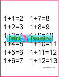 50 addition worksheets for kindergarten first and 2nd grade