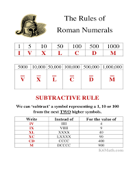 colour by number roman numerals free coloring pages of roman