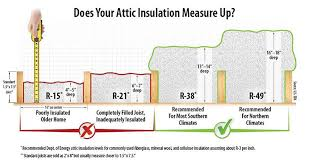 Best Way To Insulate A Basement by Roxul Safe U0027n U0027 Sound 3 In X 15 1 4 In X 47 In Soundproofing