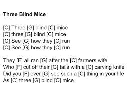Three Blind Mice Piano Notes 94 Best Ukulele Images On Pinterest Ukulele Chords Ukulele
