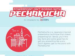 pechakucha the japanese inspired presentation format