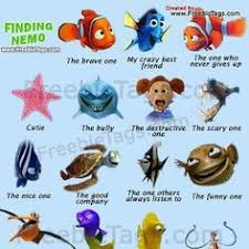 pin finding nemo characters names list disney