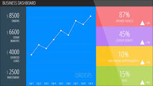 how to design dashboard template microsoft powerpoint ppt