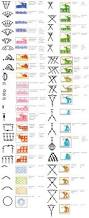 Upholstery Yardage Chart 33 Best Sewing Help Images On Pinterest Sew Sewing Ideas And
