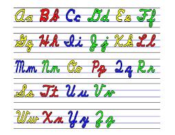 alphabet teaching through visual cards of educators