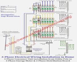 3 phase wiring diagram homes diagram wiring diagrams for diy car