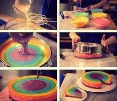 cake diy diy rainbow cake pictures photos and images for