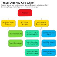 travel agency organizational chart template nevron