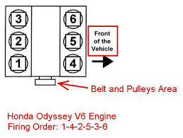 2002 jeep liberty cylinder order 2010 firing order and cylinder locations