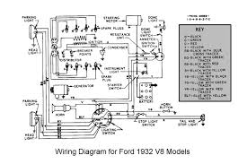 ford model y wiring diagram ford wiring diagrams instruction