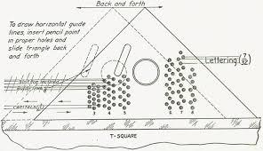 tools music printing history