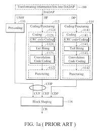 100 chp code 1141 energies free full text enhanced multi