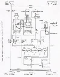 awesome single phase motor starter wiring diagram photos wiring